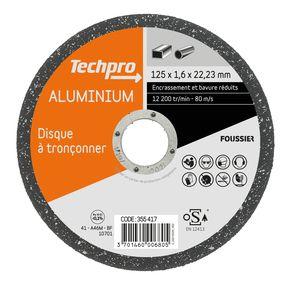 Abrasif agglomérés Aluminium
