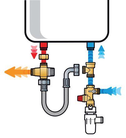 Kit de mise en sécurité chauffe-eau