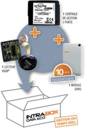 Lecteur Vigik avec module GSM